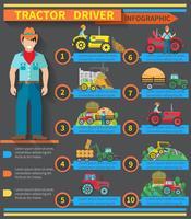 Infografia de motorista de trator vetor