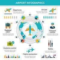 Conjunto de infográfico de aeroporto