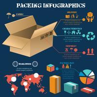 Cartaz de infográficos de embalagem