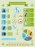 Conjunto de infográficos de lixo vetor