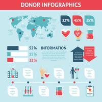 Conjunto de infográfico de doador vetor