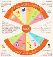 Conjunto de infográficos de alergia vetor