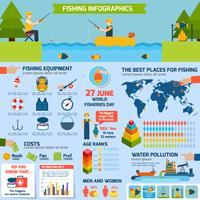 Conjunto de infográficos de pesca vetor