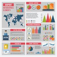 Conjunto de infográficos do aeroporto