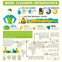 Conjunto de infográficos de limpeza vetor