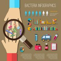 Conjunto de infográficos de bactérias vetor