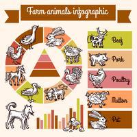 Conjunto de infográficos de fazenda vetor