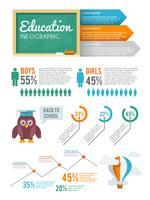 Conjunto de infográfico de educação vetor