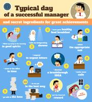 Agenda de trabalho típica do gerente vetor