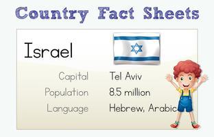 Flashcard com fato do país para Israel