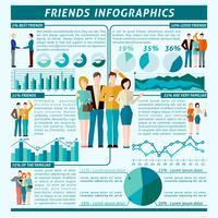 Conjunto de infográficos de amigos vetor