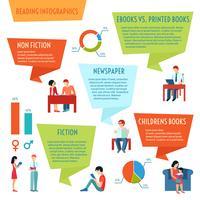 Leitura de pessoas infográficos vetor
