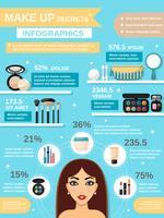 Conjunto de infográficos de maquiagem vetor