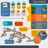 Conjunto de infográficos de costura vetor