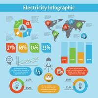 Conjunto de infográfico de eletricidade