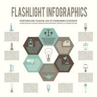 Infográfico plano de lanterna e lâmpadas
