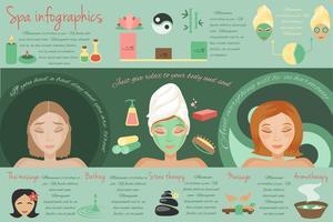 Conjunto de infográficos de spa