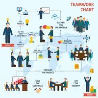 Conjunto de infográfico de trabalho em equipe