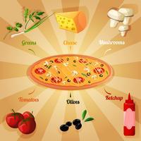 Cartaz de ingredientes de pizza