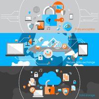 Banners de segurança de proteção de dados