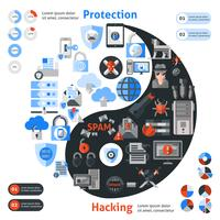 Infográfico de proteção de hacker