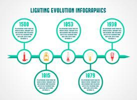 Infográfico de lanterna e lâmpadas vetor