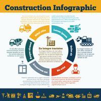 Impressão infográfico de construção
