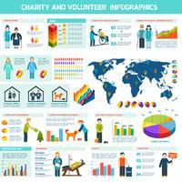 Conjunto de infográfico voluntário