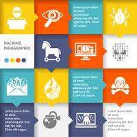 Conjunto de infográfico de hackers
