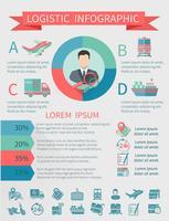 Conjunto de infográficos logísticos