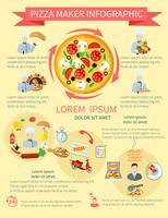 Infografia de fabricante de pizza