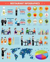 Conjunto de infográfico de restaurante vetor