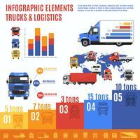 Conjunto de infográfico de caminhão