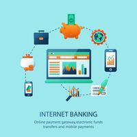 Cartaz de banca de Internet