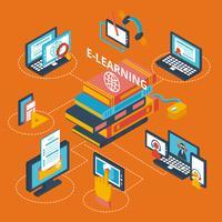 E-learning ícones isométricos vetor