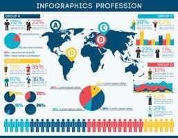 Conjunto de infográfico de profissão