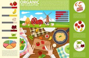 Infográfico design com comida e fazenda orgânica vetor