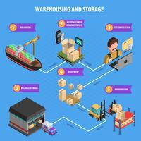 Armazenagem e armazenamento processo isométrico Poster