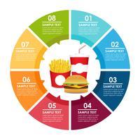Infográfico de fast-food vetor
