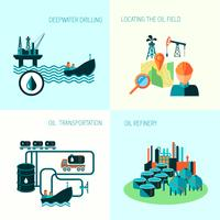 Composição da indústria de petróleo
