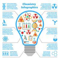 Infographcis colorido químico da ciência