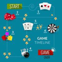 Ilustração do processo de jogo vetor
