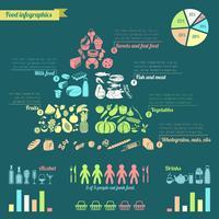Infográfico de pirâmide alimentar vetor