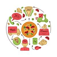 Pizza serviço de entrega rápida