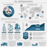 Infográfico de indústria de petróleo vetor