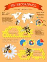 Conjunto de infográficos de abelha
