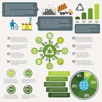 Infográfico de reciclagem de lixo vetor