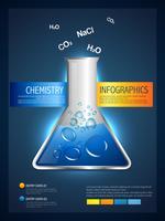 modelo de infográfico de química vetor
