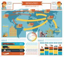 Cartaz plana de infográfico logística mundial