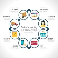 Infografia de compras on-line vetor